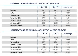 van sales april 2018